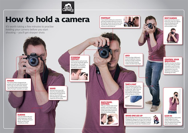 How to Hold a Camera Correctly