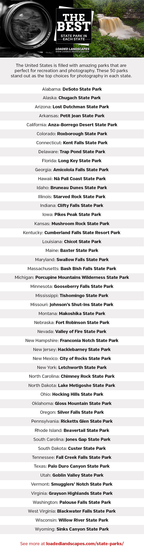 The Best State Parks in Each State